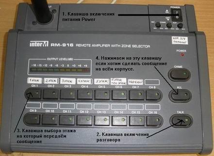 Микрофонная  консоль системы оповещения Inter-M.