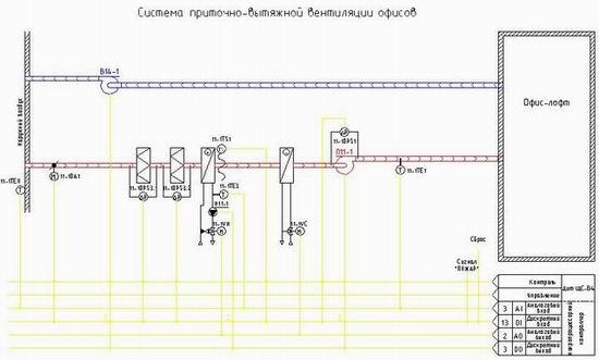 Фрагмент проекта диспетчеризации