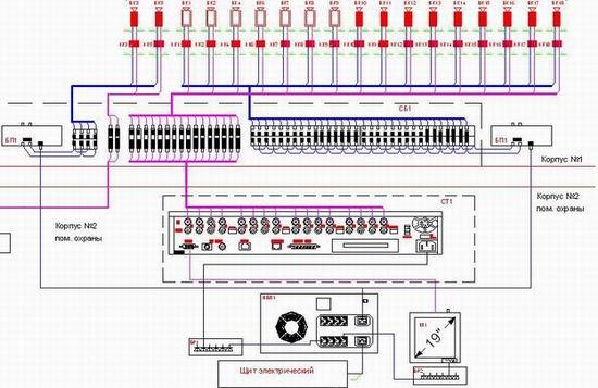 Фрагмент проекта системы видеонаблюдения.